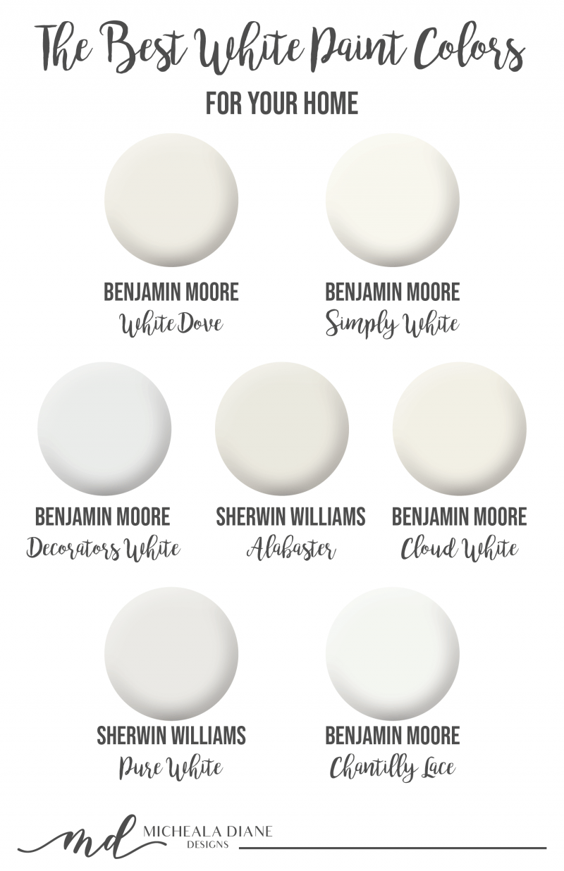 Best White Paint Colors For Your Home