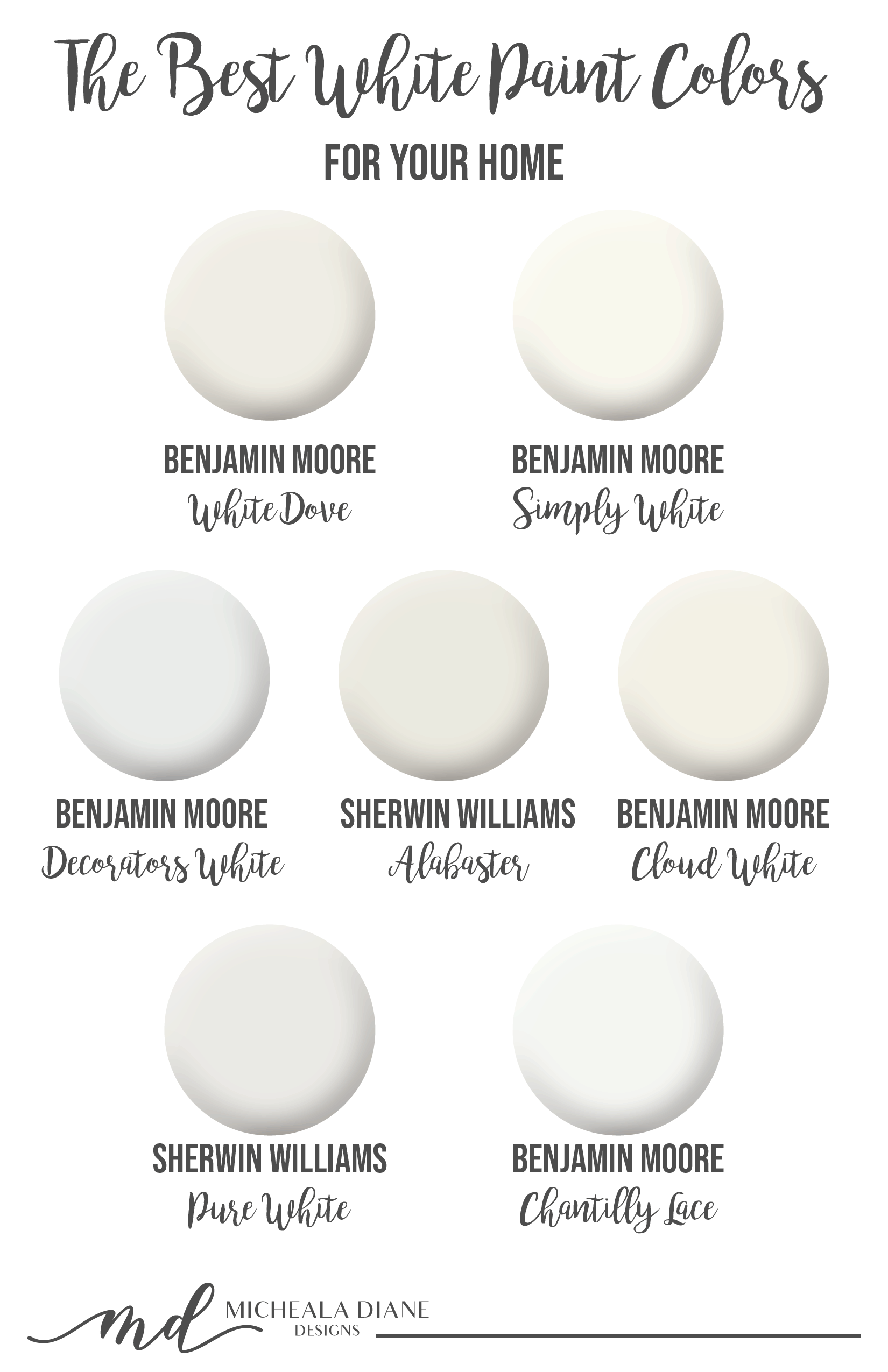 The Best White Paint Colors Micheala Diane Designs,Modern Cottage Bedroom Decor