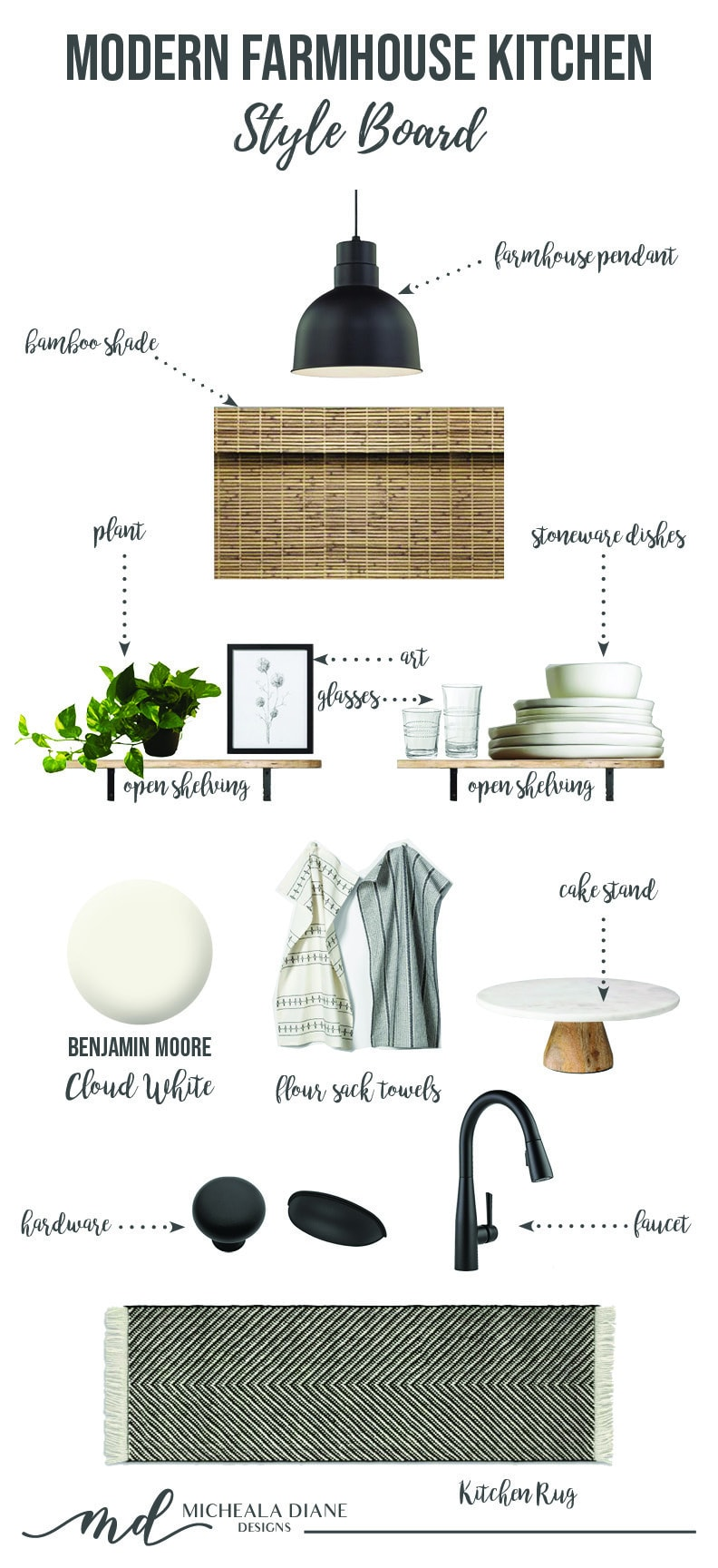 Modern Farmhouse Kitchen Makeover Style Board