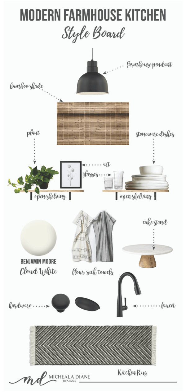 Modern Farmhouse Kitchen Style Board_PIN