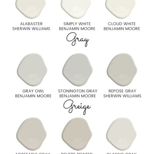 The Best Farmhouse Paint Colors