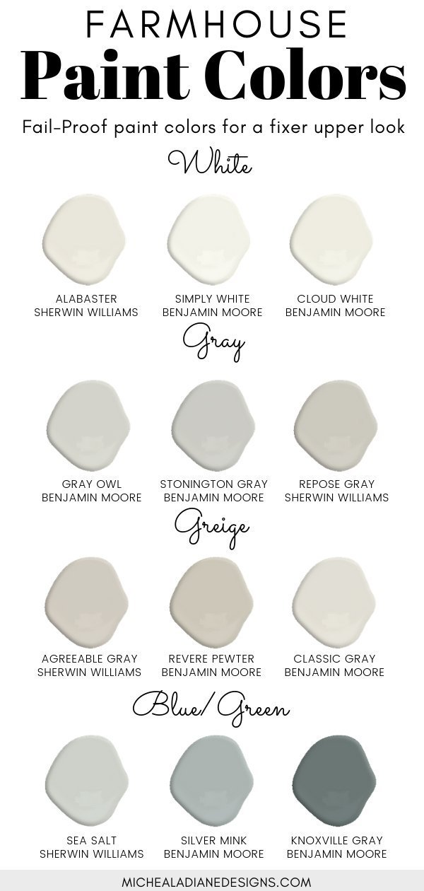 Farmhouse Paint Colors
